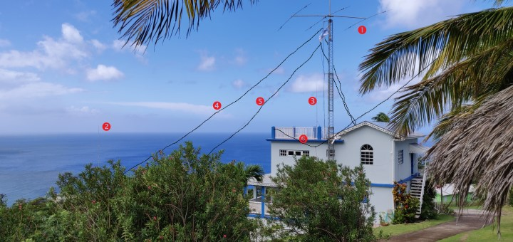 Annotated picture showing antenna locations